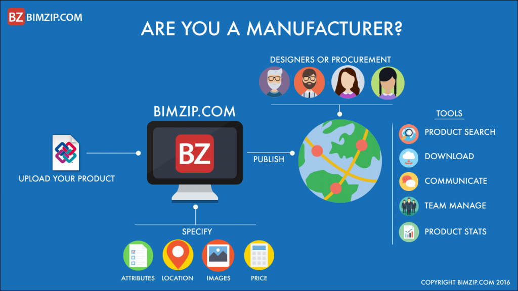 BIM infographics